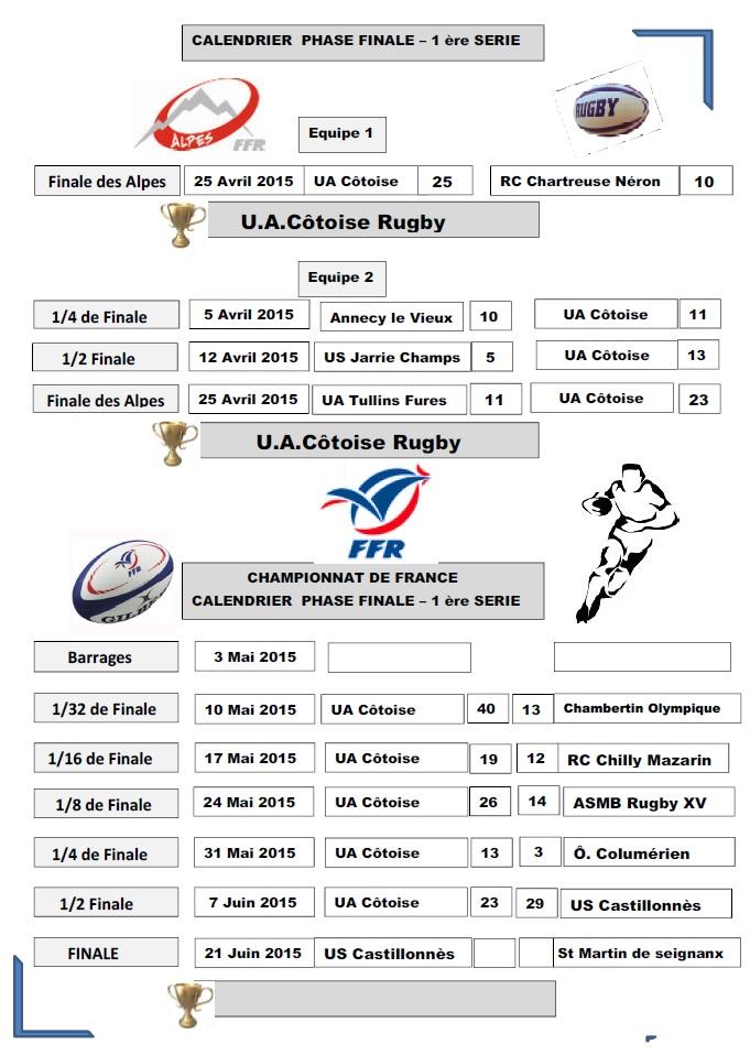 Planning championnat de france 2015 0906