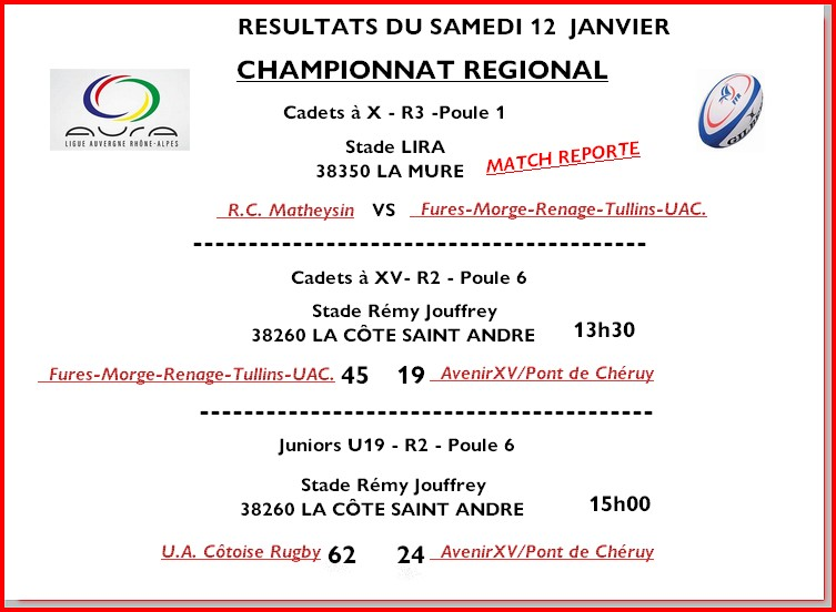 Resultats du 12 janvier 2019 cadet et juniors