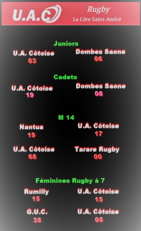 Score cadet juniors du 20 01 2018 1